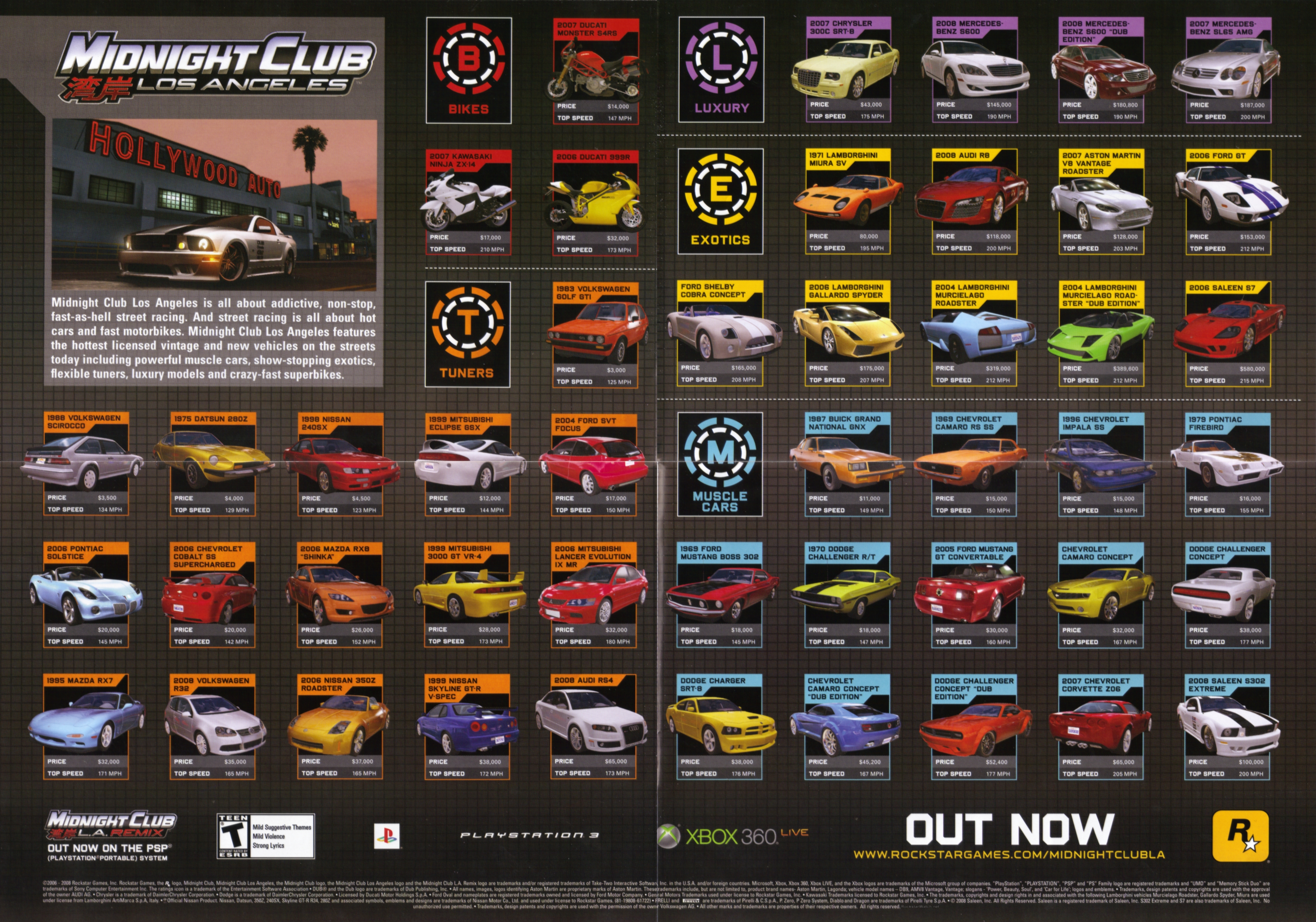Listing All Cars >> All Cars In Midnight Club La Complete Edition Courseseng S